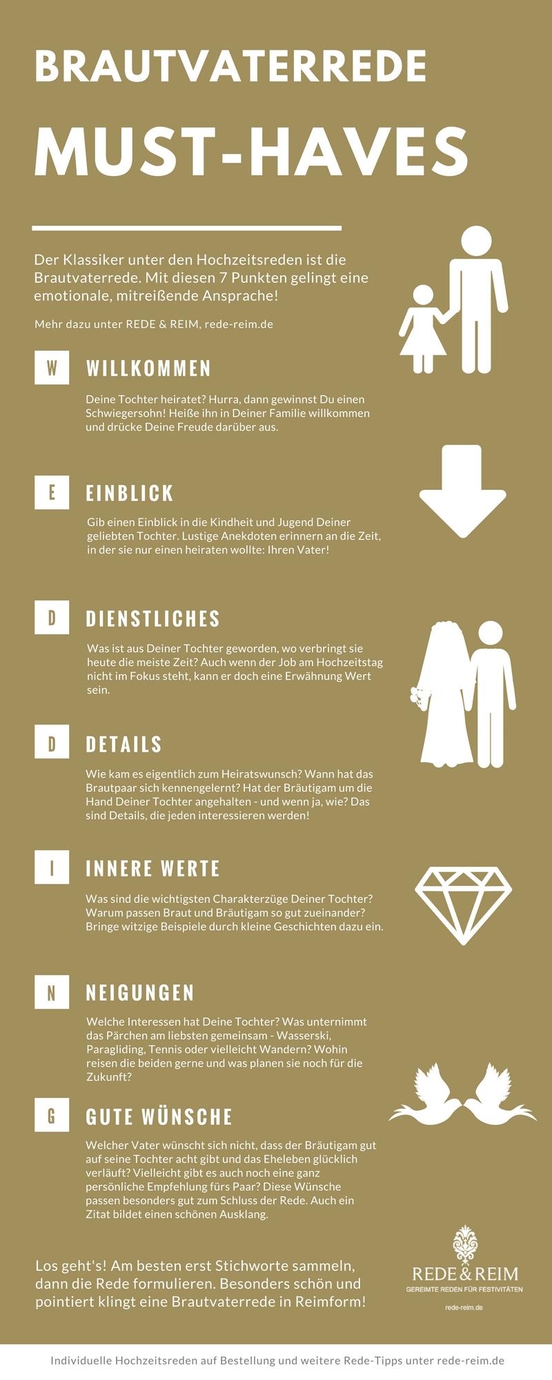 brautvaterrede guideline - Hochzeitsreden Beispiele